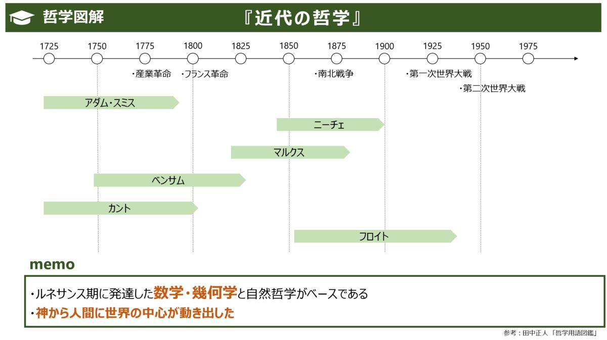 f:id:takanoyuichi:20191213173537p:plain