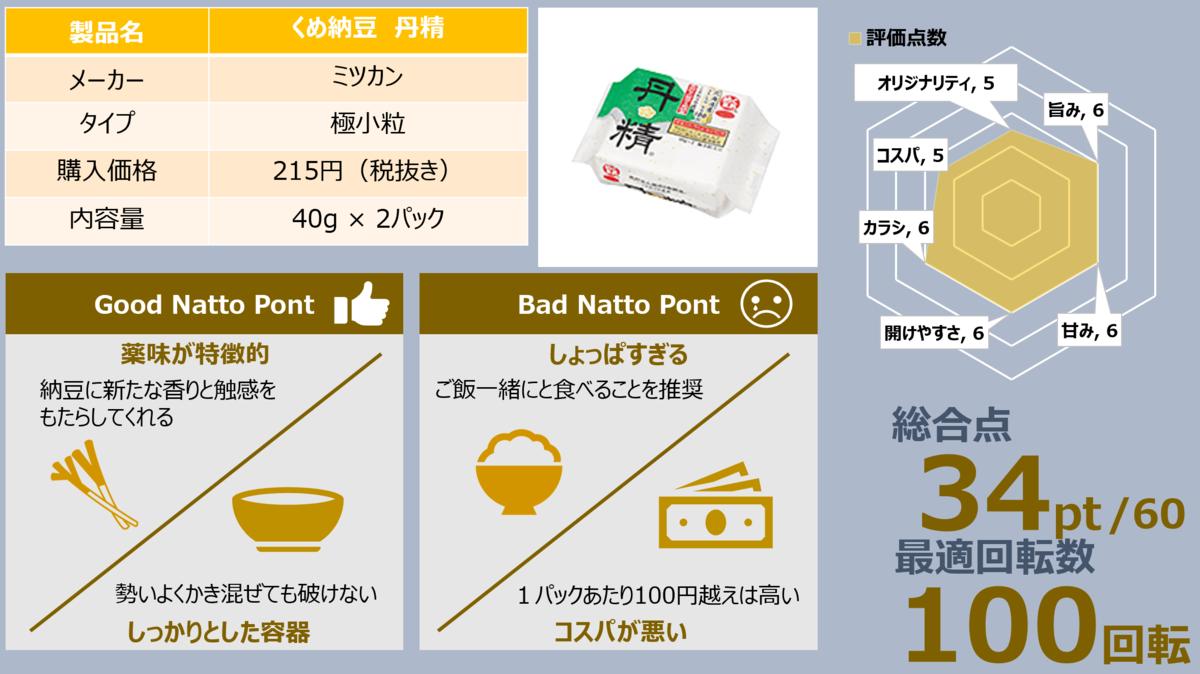 f:id:takanoyuichi:20191214190401p:plain