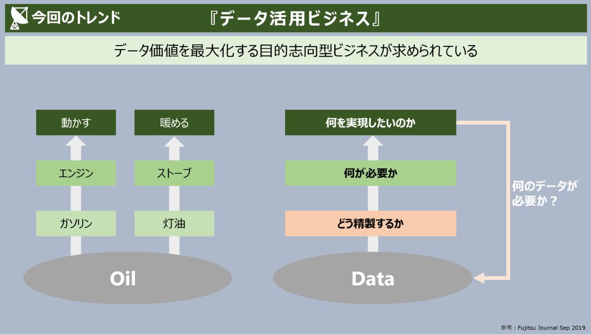 f:id:takanoyuichi:20191220081135p:plain