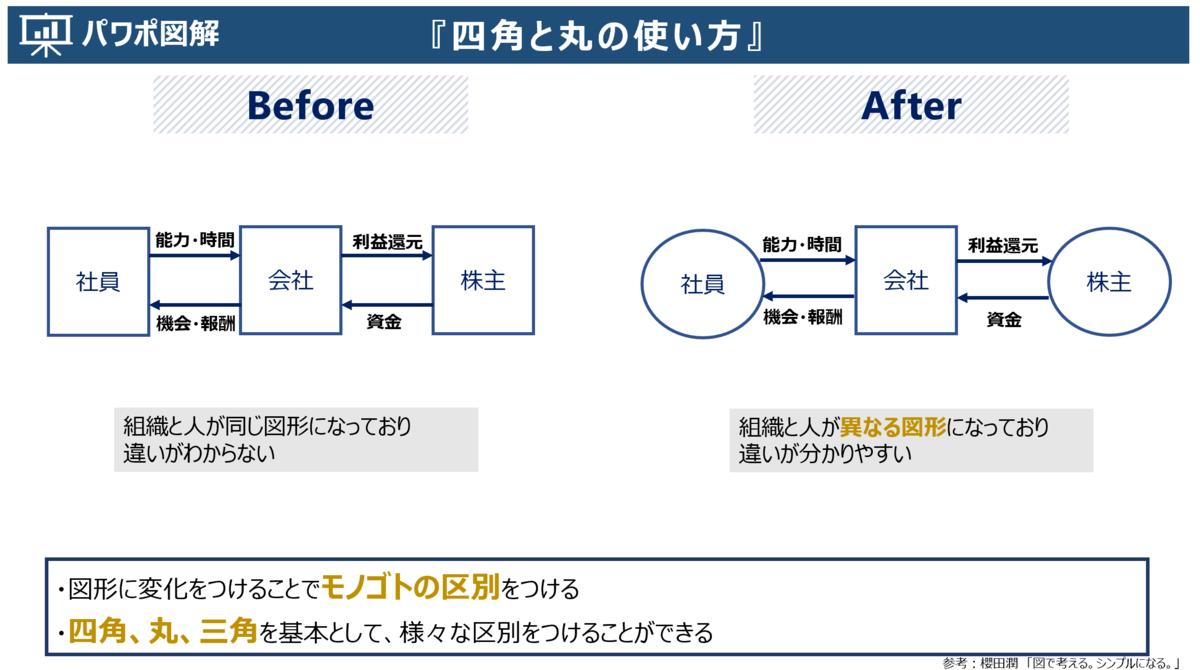 f:id:takanoyuichi:20191223004655p:plain