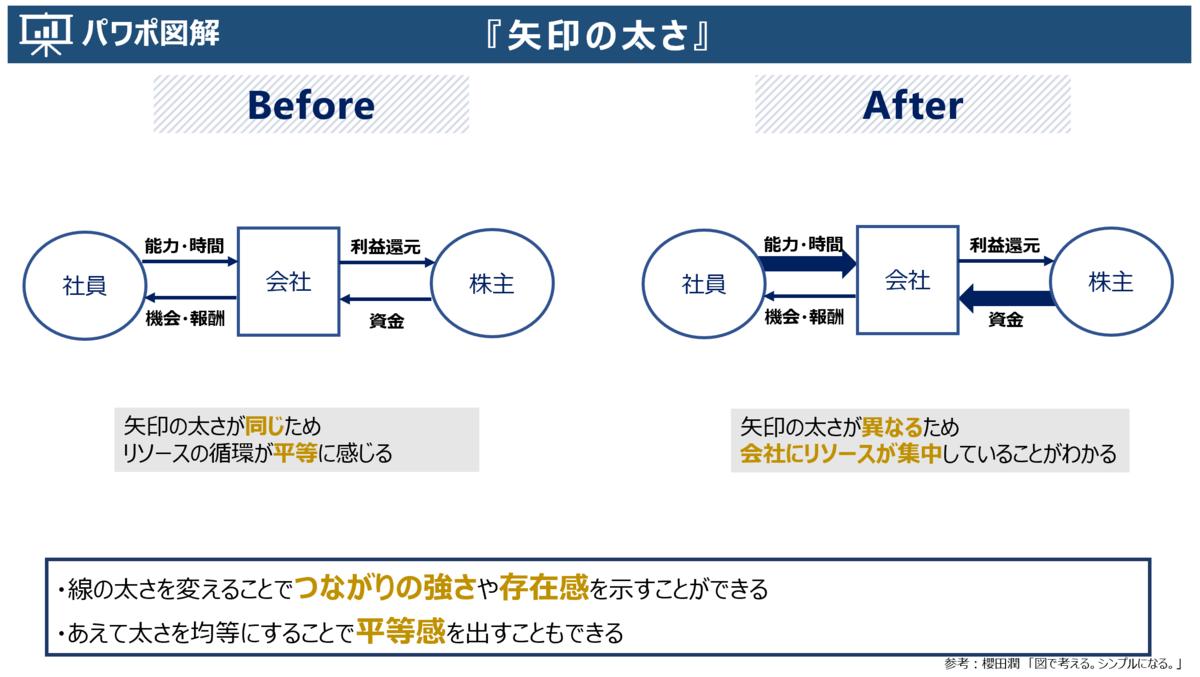 f:id:takanoyuichi:20191223005903p:plain