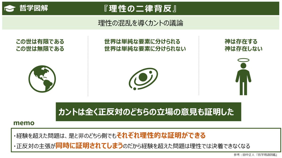f:id:takanoyuichi:20191224121440p:plain