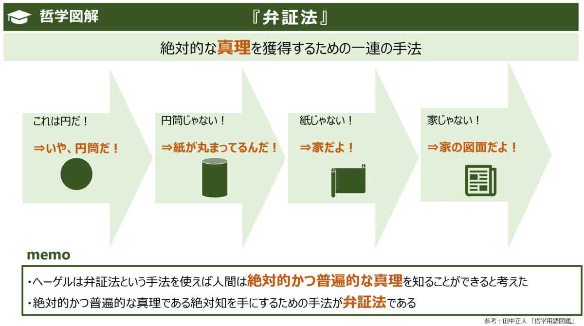 f:id:takanoyuichi:20191227160226p:plain