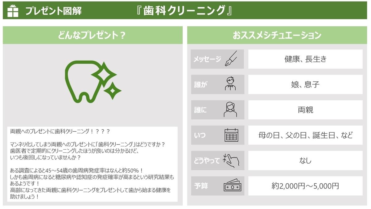 f:id:takanoyuichi:20200529232009j:plain