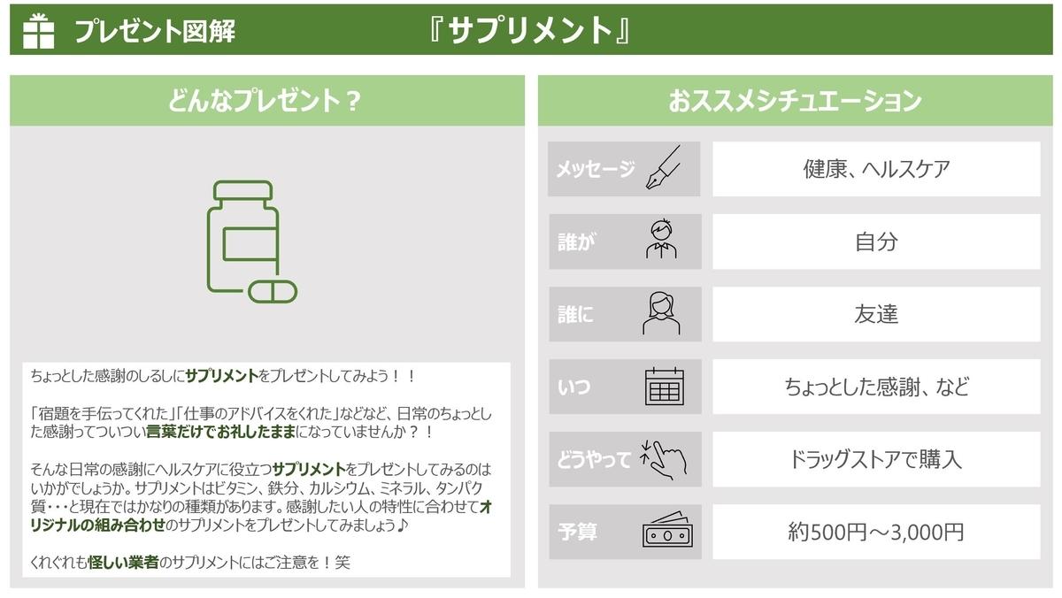 f:id:takanoyuichi:20200601134847j:plain