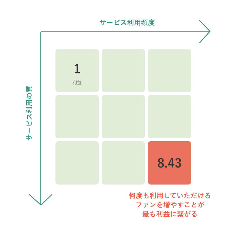 f:id:takao-mizuno:20190329142043p:plain