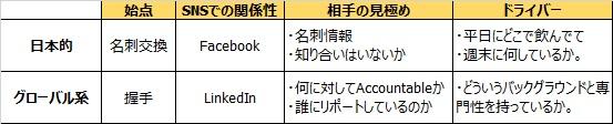 f:id:takao_chitose:20160614103823j:plain