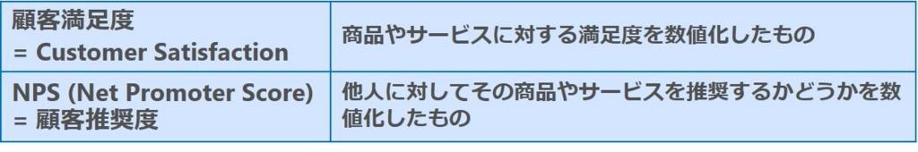 f:id:takao_chitose:20160709212249j:plain