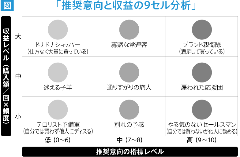 f:id:takao_chitose:20160709224722p:plain