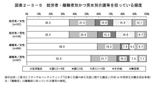 f:id:takao_chitose:20160726184504j:plain