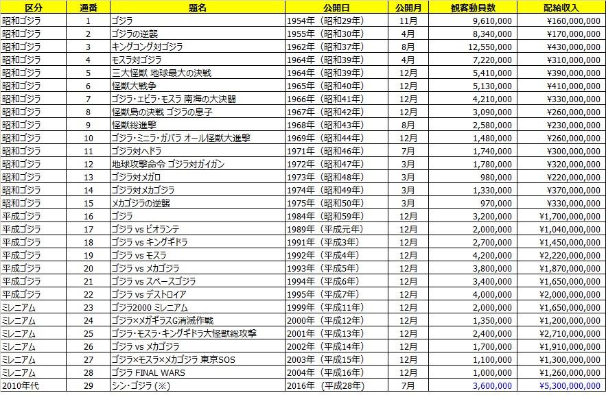 f:id:takao_chitose:20160902225140j:plain