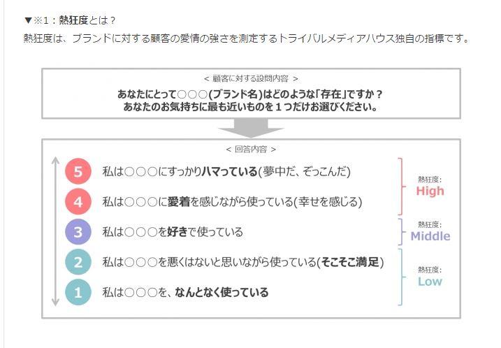 f:id:takao_chitose:20161211133041j:plain