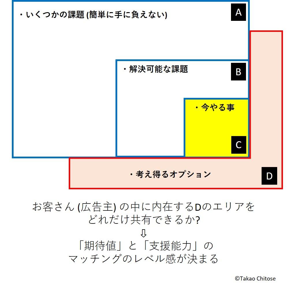 f:id:takao_chitose:20170206095828j:plain