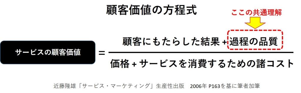 f:id:takao_chitose:20170208224416j:plain