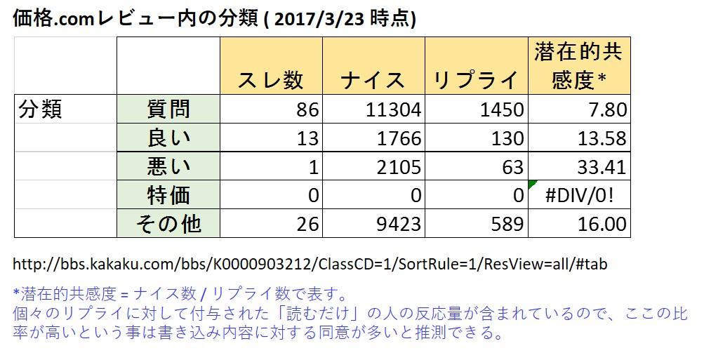 f:id:takao_chitose:20170324224347j:plain