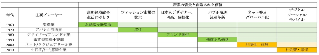 f:id:takao_chitose:20170404213740j:plain