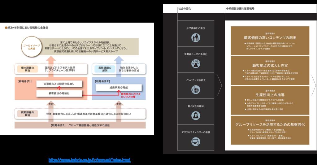 f:id:takao_chitose:20170418234442p:plain