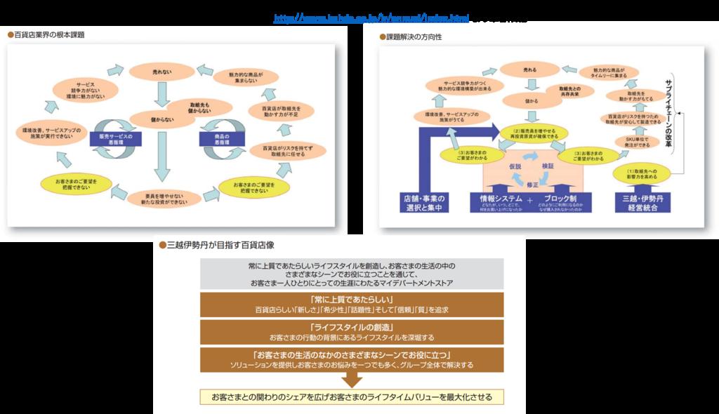 f:id:takao_chitose:20170418235718p:plain