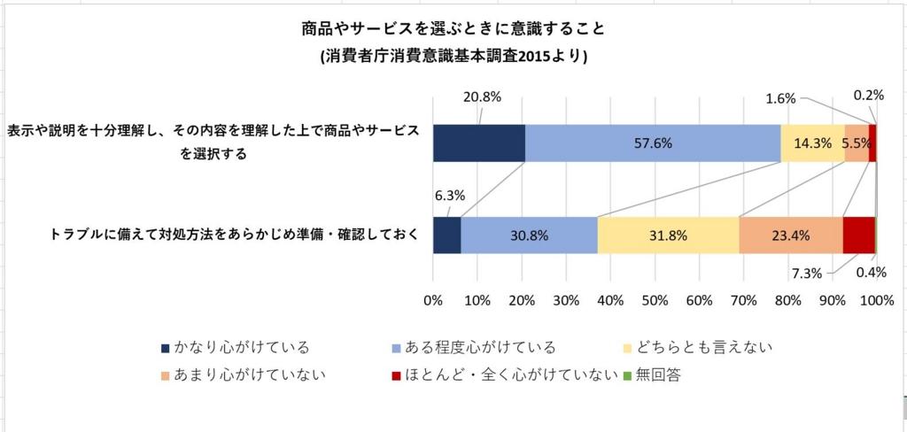 f:id:takao_chitose:20170501120649j:plain