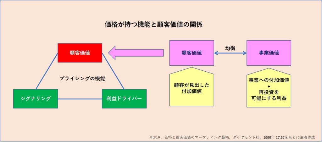 f:id:takao_chitose:20170501145914j:plain