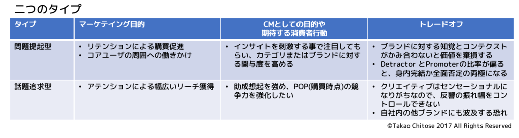 f:id:takao_chitose:20170828150820p:plain
