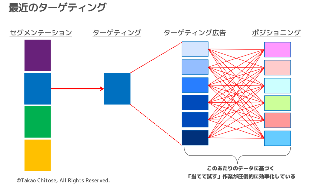 f:id:takao_chitose:20180204222234p:plain