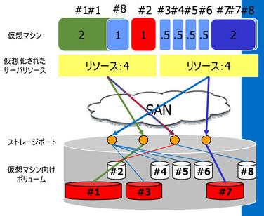 f:id:takaochan:20100820005501p:image