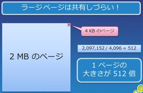 f:id:takaochan:20101029230725p:image