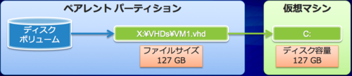 f:id:takaochan:20101226104557p:image