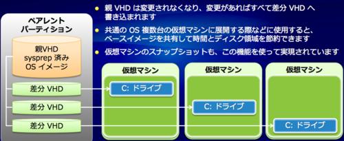 f:id:takaochan:20101226104558p:image