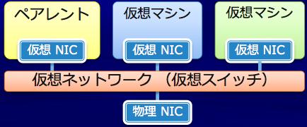 f:id:takaochan:20101226123555p:image