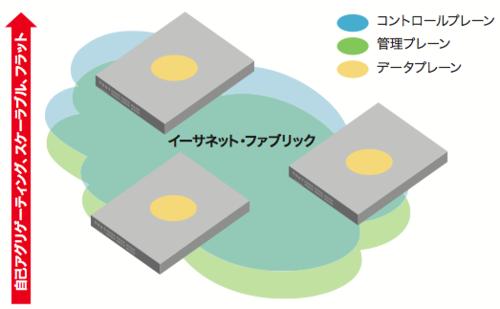 f:id:takaochan:20110405004221p:image