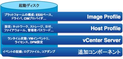 f:id:takaochan:20110911225429p:image