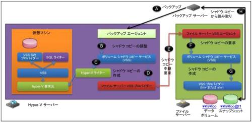 f:id:takaochan:20120421171016p:image
