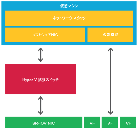 f:id:takaochan:20120421171017p:image