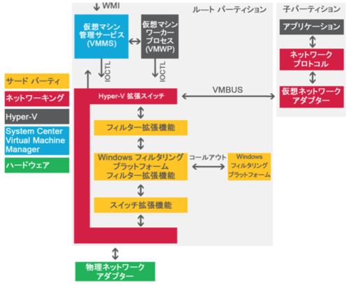 f:id:takaochan:20120421171021p:image