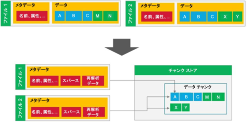 f:id:takaochan:20120501224711p:image