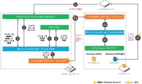 f:id:takaochan:20120501224716p:image
