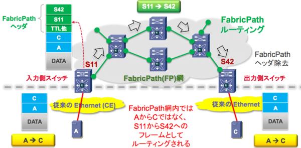 f:id:takaochan:20130112111606p:image:w600