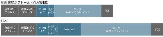 f:id:takaochan:20130429234926j:image