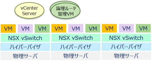 f:id:takaochan:20131201222917p:image