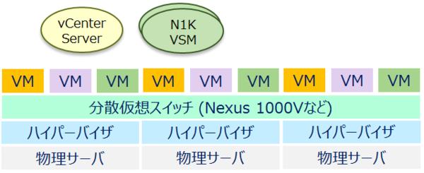 f:id:takaochan:20131201222919p:image