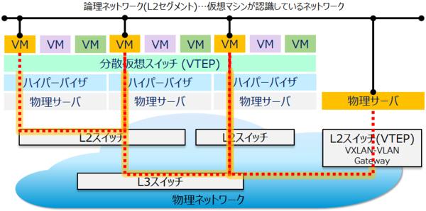f:id:takaochan:20131206235313p:image