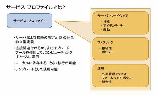 f:id:takaochan:20140831222649j:image