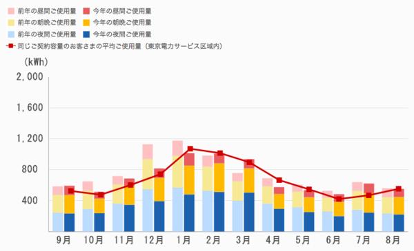 f:id:takaochan:20140907230749p:image