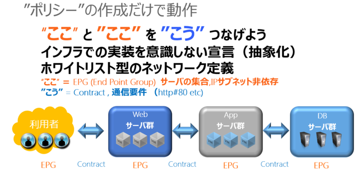 f:id:takaochan:20161217210214p:image
