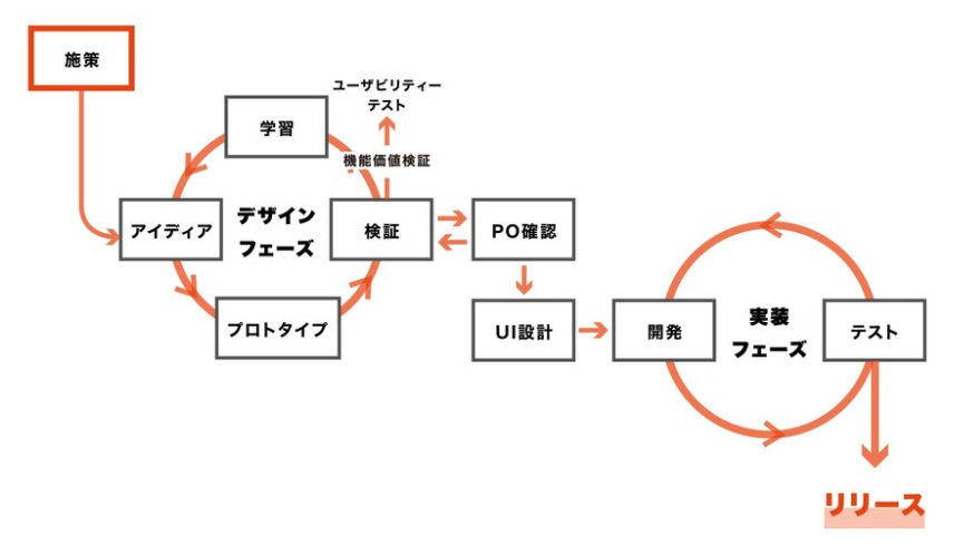 f:id:takaoh717:20181205180337p:plain