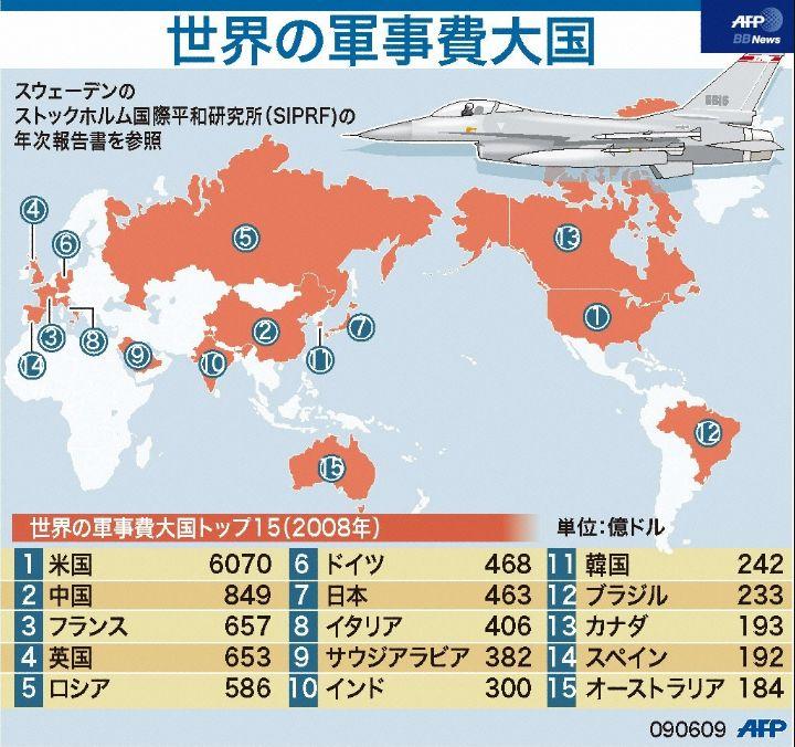 個別「[世界の軍事費大国、上]」の写真、画像 - takaokun's fotolife