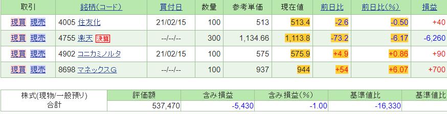 f:id:takaonline:20210215191659p:plain