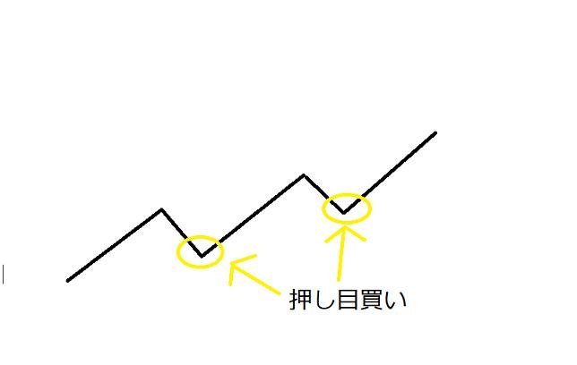 f:id:takaonline:20210305115634p:plain